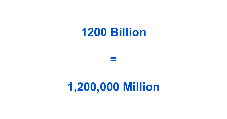 1200 Billion to Million