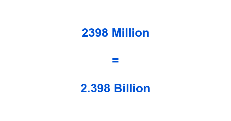 2398 Million to Billion