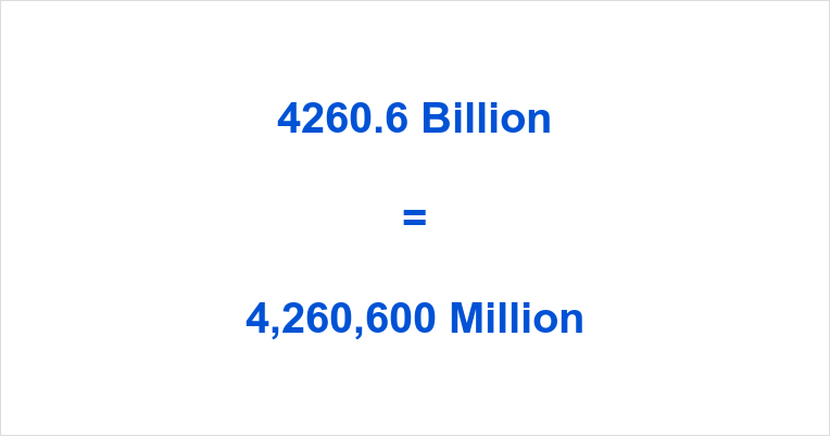 4260.6 Billion to Million