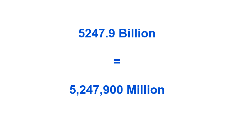 5247.9 Billion to Million